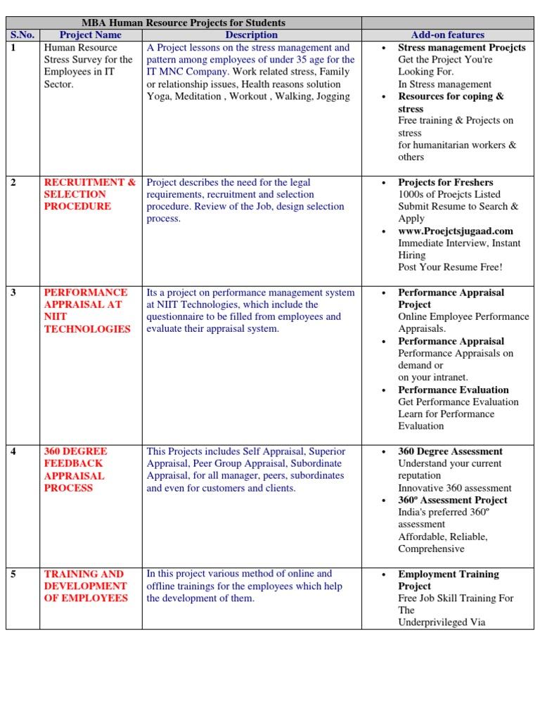 dissertation on performance appraisal Pinterest