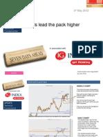 Bunds Lead the Pack Higher IG