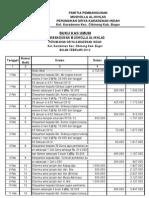 Buku Kas Umum Bln Februari s.d. April 2012