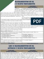 Los 10 Mandamientos en el NT y AT_Samuel Saldaña