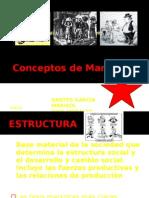 Conceptos de Marx