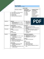 Gastrointestinal Physical Exam Checklist 1