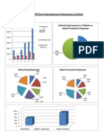 Analysis of Zee Entertainment Enterprises Limited