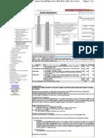Aveiro.geradordeprecos.info CPI CPI080