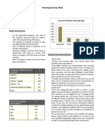 Housing Survey 2012