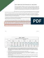 OSHPD Draft Screw Thru Gyp Values
