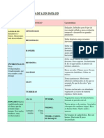 Cuestionario de geología general
