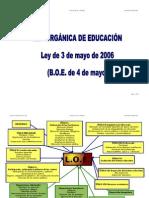 mapasconceptuales_LOE