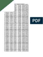 Data Lab Metolit2