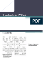 Standards for IT Park