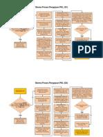 Skema Proses Pengajuan PKL