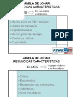 Janela de Johari - Conceitos