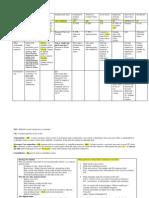 DDP Joinder Chart