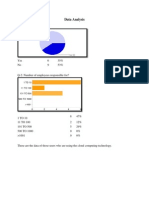 Analysis IBM351