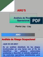 Análisis de Riesgo Operacional ARO