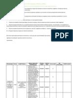 Lista de Documentos a Entregar Para Paz y Salvo