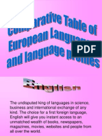 Comparative table of languages and language profiles