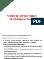 Chapitre 3 L'Infrastructure Technologique Des SI