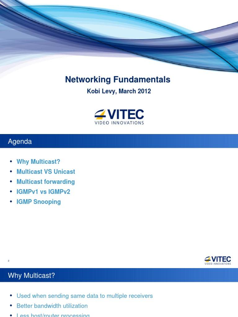 Network Training - VITEC | Multicast | Networking Standards