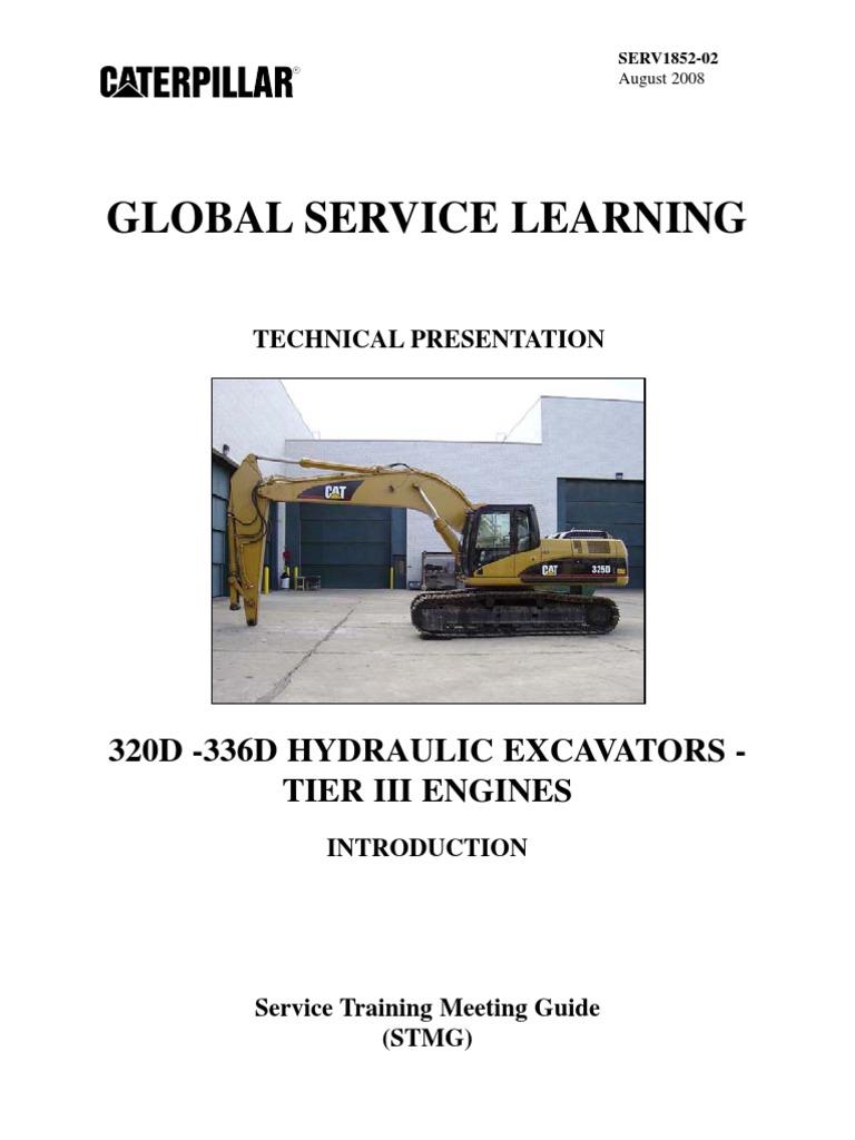 320d 336d excavator intro pump valve