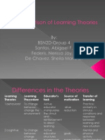 Comparison of Learning Theories