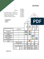 QFD -Taller (Laptop)