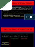 1.6 Circuitos y Flujos de Materiales