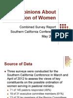 SCC Women's Ordination Survey