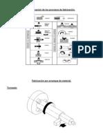DI2M3_Fundamentos_Fabricacion