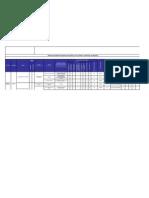 Matriz Iper-proceso do