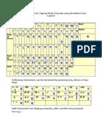 Keyboard Layout for Typing Hindi Unicode Using Krutidev Font Layout