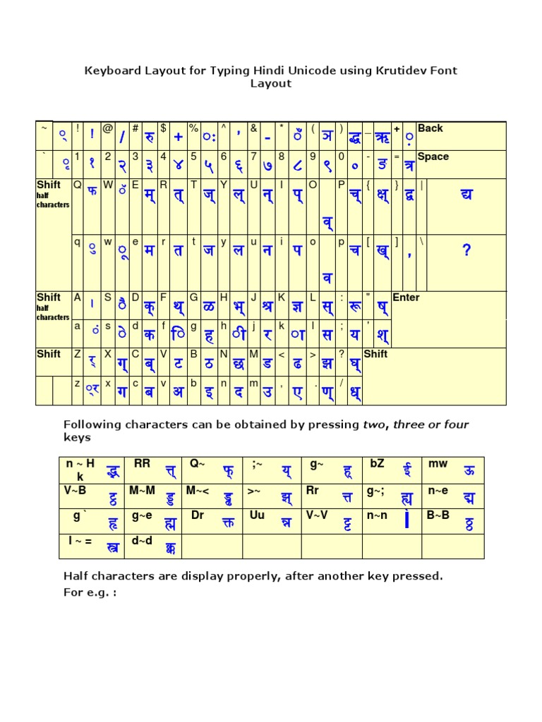 Keyboard layout for typing hindi unicode using krutidev font layout buycottarizona