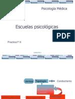 Escuelas psicologicas,Practica1ª II