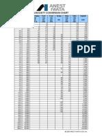 Nk2 Viscosity Conversion Chart