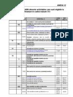 Anexa_12_–_Lista_codurilor_CAEN_eligibile_pentru_Masura_313