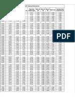 API Casing Sizes