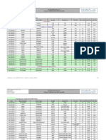 Drug List Availible in Uae Market | Tablet (Pharmacy