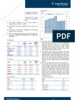 Derivatives Report 07 MAY 2012