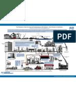 Gasworks Flow Diagram Gasfabriek