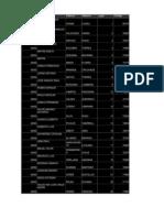 Lista de seleccionados Ing. Civil Aldolfo Ibañez