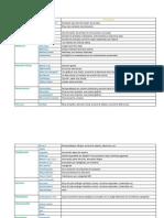 Aplicaciones Ipad para Tratamientos TEA