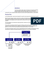 Cash Sales Document Guide