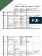 n Rombel PGSD Angkatan 2011 Dan 2010