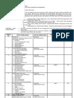 IE23071Perancangan Sistem Kerja