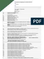 Clasificacion Internacional Uniforme de Ocupaciones Adaptada Para Colombia