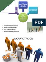 Capitulo III El Proceso de La Educacion Laboral