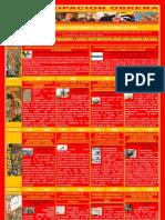 Boletin Emancipación Obrera Nro. 304, Marzo 31 de  2012