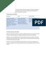 Economics Revision 13-...