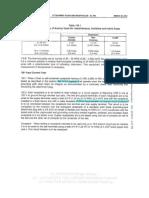UL 498-120 Fault Current Test
