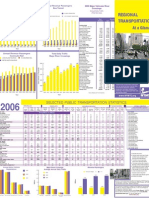 NYMTC 2006 at a Glance